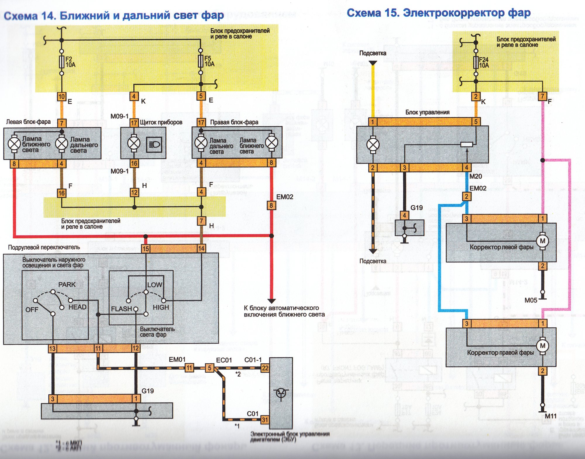 Схема регулировки фар на ланос